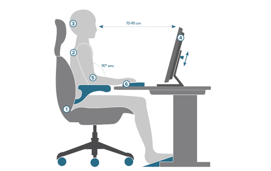 Posture-ecran-bureau